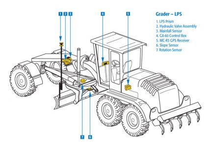 motor grader diagram www pixshark images galleries with a bite
