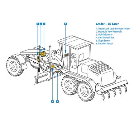 Topcon Totalcare Tracker Jack Laser Receiver